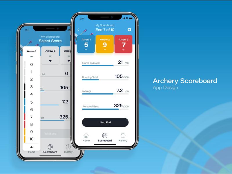 Archery Scoreboard Mobile Design user interface mobile app visual design archery daily ui