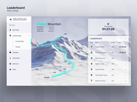 Leaderboard UI