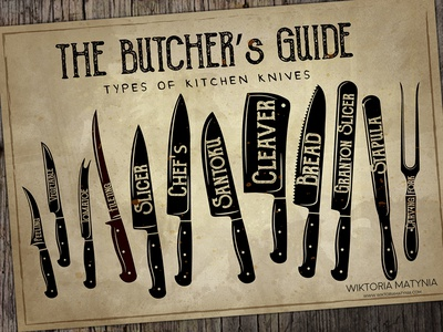 Butchers Guide retro illustration, infographic