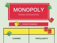 Monopoly Tennis Infographic