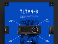 Geforce TitanX