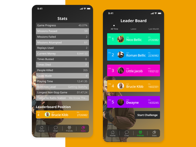 Daily UI #019 - Pop-up / Overlay app daily ui dailyui minimal ux ui
