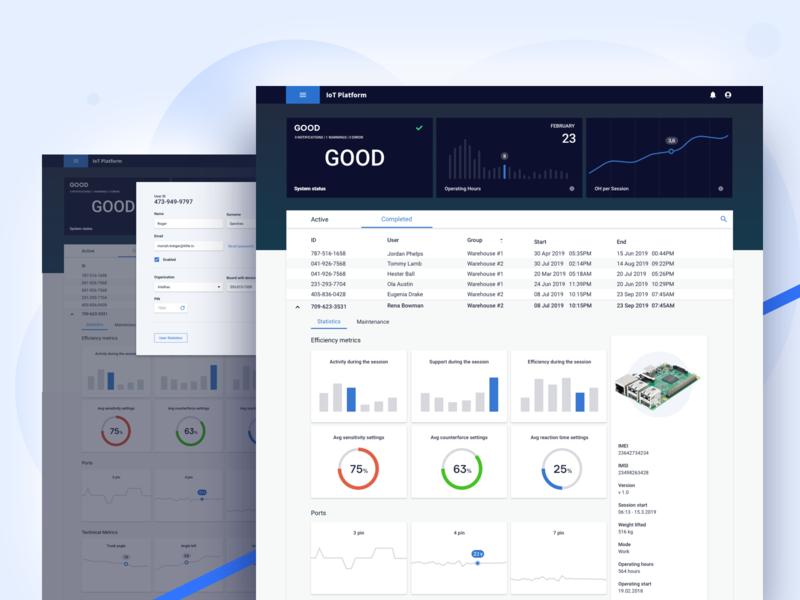 Intelligent IoT Platform