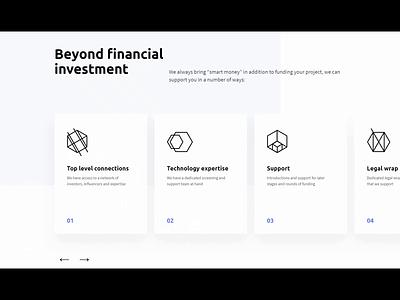 Swipe Animation. Landing Page. Chronofund typography branding landing page landing abstact minimal cards clean design ui swipe