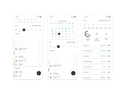 Habit - Overview productivity self improvement habit tracker routine tracker schedule scheduler todo routine habit concept app concept