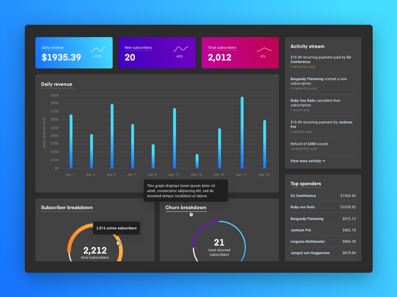 Dark analytics subscribers revenue analytics dashboard dark ui data dashboard charts graphs analytics