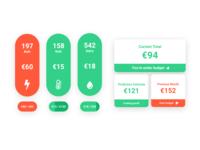 Daily UI #21 - Home Monitoring Dashboard