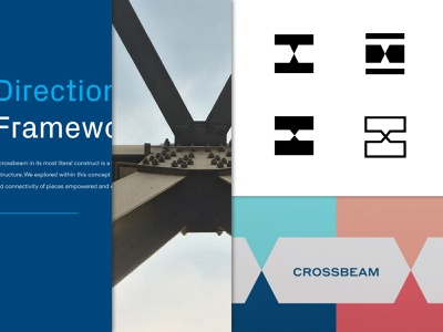 Mutual support literal crossbeam strategy visual identity identity branding brand strategy