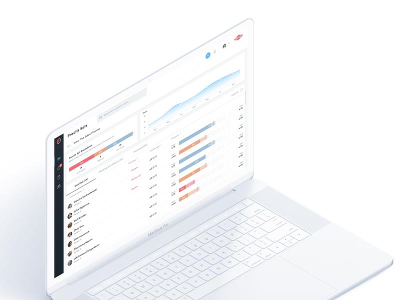 Practis Set Dashboard training training app web application uxui uxdesign project management progress clean app web app