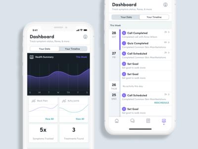 Medical App / Patient & Provider Views bar graph graph timeline uxui ux health app patient app patient medical app medical