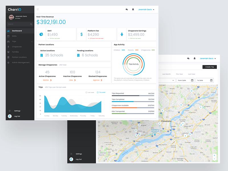 App Admin Panel - Ridesharing App by Andrew Daniels on Dribbble