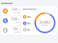 Crypto Dashboard - Bitcoin, Ether & Litecoin