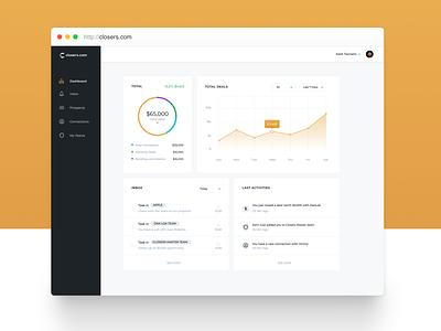 Dashboard SAAS - Sales teams profile filter social transaction task sales chart concept ux ui saas dashboard