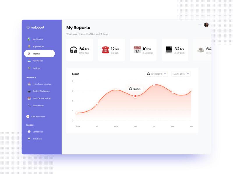 Holopod ux design uidesign ux ui team slack saas emoji chart charts reports report