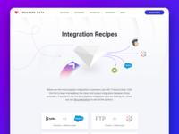 Treasure Data Integration Recipes Catalogue