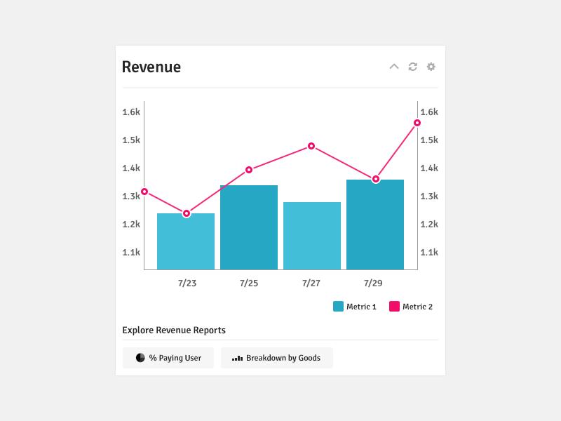 Revenue Graph graph d3 chart display dashboard