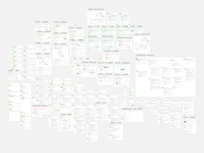 Code Review product interface code review