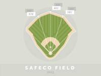 Safeco Field 2013