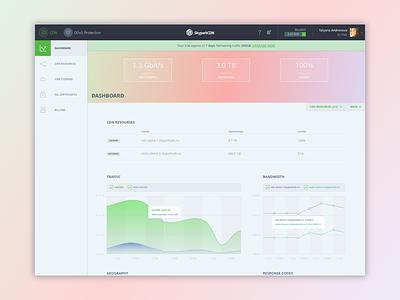 Dashboard control panel menu data minimal list stats graph cdn