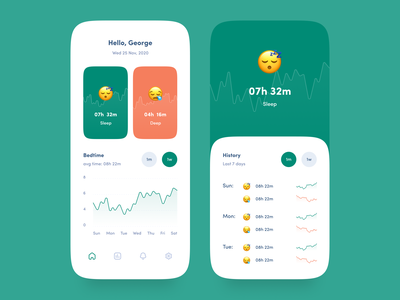 Sleep Time Tracker App emoji chart track alarm time sleep mental health dashboard mobile ios uiuxdesign app clean uxdesign uidesign ui uiux design
