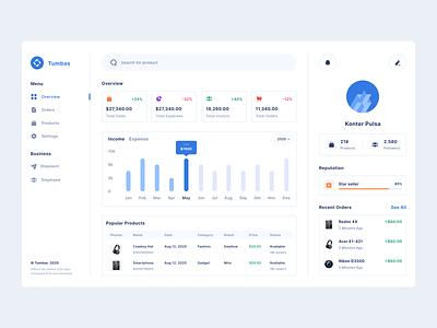 Tumbas - Sales analytics dashboard ecommerce shop web sales chart analytics analysis statistics store website mobile dashboard uiuxdesign app clean uxdesign uidesign ui uiux design