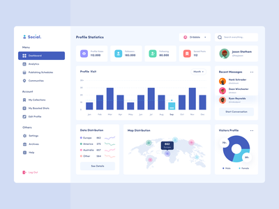 Dashboard - Social Media Management account map graph chart management manage socialmedia media social dashboard ios mobile uiuxdesign app clean uxdesign uidesign ui uiux design