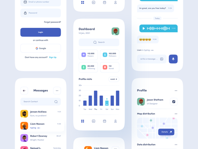 Social Media Management App management social media design graph space clean uiuxdesign app uxdesign uidesign ui uiux design uikit map message chat chart social media media social