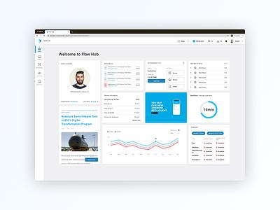 Platform Concept SaaS