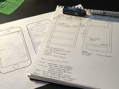 Wireframe Sketches wireframe ui ux sketches drawing