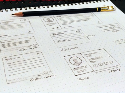 Message Board Sketches wireframes sketches