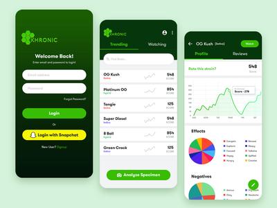 Khronic Mobile App UI/UX - React Development
