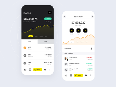 Crypto Wallet - Coin Wallet loan exchange wallet ux ui ios finance app crypto coin