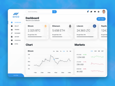 Dashboard UI - bitCO