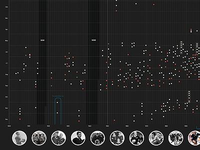 Rugby rugby design data visualization data viz