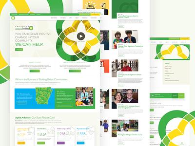 ARCF Website clean css html community non-profit ux web design ui design web ui