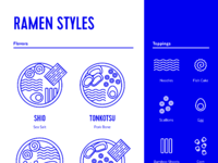 Dribbble yiwen lu ramen set 2016 square300