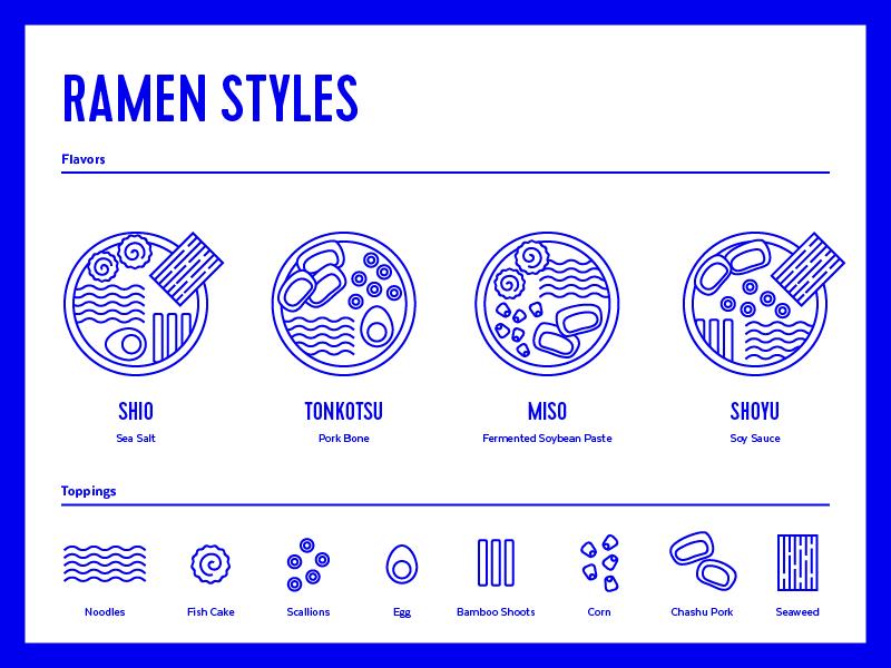 Ramen Styles miso egg soup line art icons illustration asia noodles ramen japanese food japan
