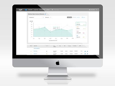 Dashboard redesign interactiondesign visualdesign userexperience userresearch datavisualization