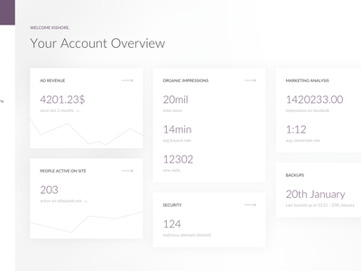 SpaceSquare - Dashboard for Websites | Day 20/365 - Project365 website dashboard manage-sites websites squarespace sketch project365 design-challenge dashboard dashboard-saturday