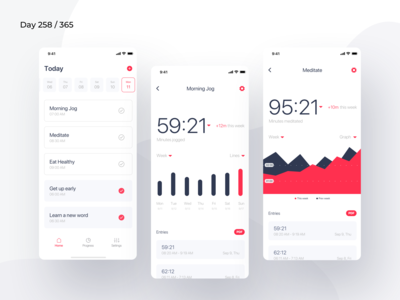 Habit Tracker App Dashboard | Day 258/365 - Project365