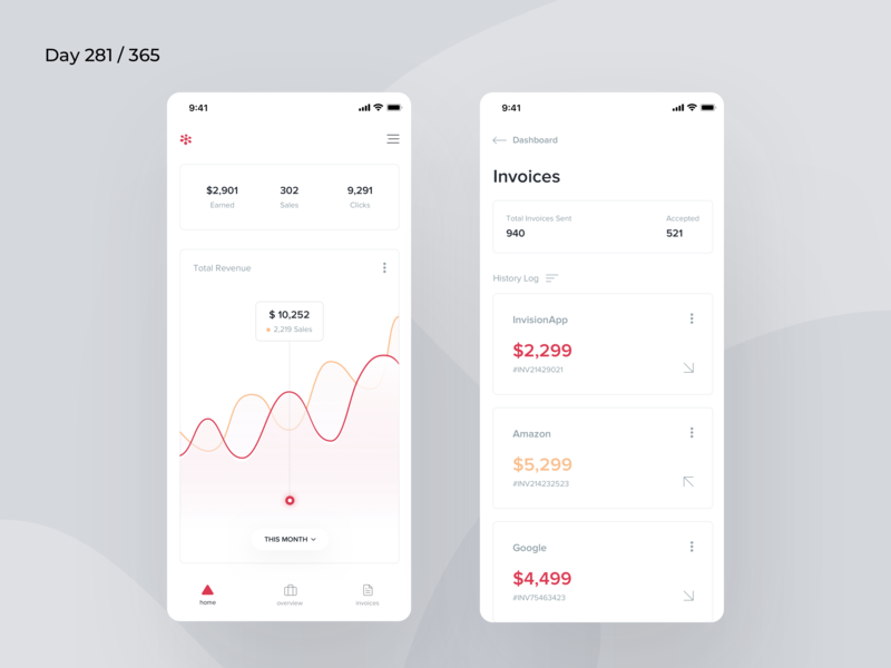 Affiliate Income Dashboard Concept | Day 281/365 - Project365 mobile charts datavisualisation visualization graphic minimal dashboard mobile dashboard affiliate dashboard app affiliate income project365 design-challenge daily-ui minimal mobile-app ios minimal-monday ios11