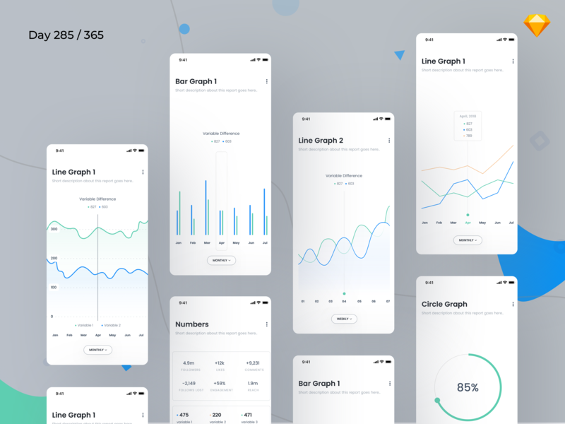 Mobile Charts UI Kit v1.0 | Day 285/365 - Project365 graphs in sketch mobile line graph mobile bar graph mobile graphs charts graphs data visualization visualization ui kit dashboards analytics design-challenge daily-ui challenge project365 mobile-app freebie-friday freebie sketch freebie ios sketch