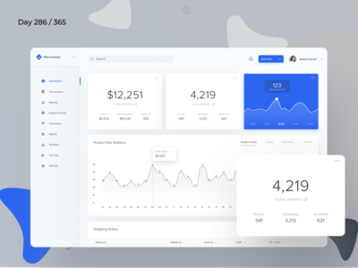 eCommerce Sales Tracking Dashboard | Day 286/365 - Project365
