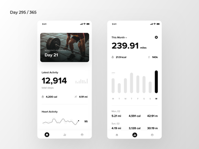 Minimal Fitness Tracker App   Day 295/365 - Project365 data visualization bold typeface fitness app fitness tracking minimal fitness proximanova ios12 ios11 ios mobile-app mobile app project365 design-challenge daily-ui minimal minimal-monday
