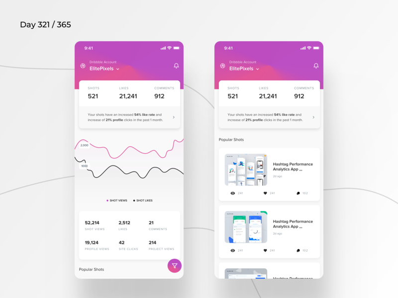 Dribbble Analytics App Concept | Day 321/365 - Project365 dribbble stats statistics dribbble analytics dribbble visualization graphs analytics design-challenge project365 daily-ui mobile-app sketch dashboard minimal dashboard-saturday proxima nova data visualisation ios cards bar chart mobile