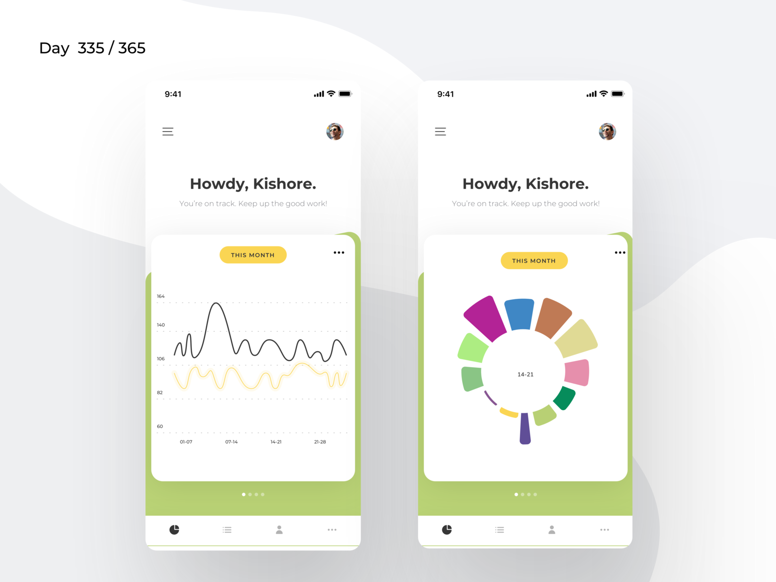 Personal Health Tracker App | Day 335/365 - Project365 personal healthcare personal health statistics visualization graphs analytics design-challenge project365 daily-ui mobile-app sketch dashboard minimal dashboard-saturday data visualisation ios cards blog dashboard