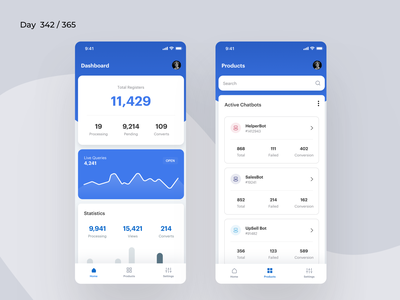ChatBots Analytics Mobile | Day 342/365 - Project365 ios dashboard dashboard mobile ai smart bots chatbots ios cards data visualisation dashboard-saturday minimal dashboard sketch mobile-app daily-ui project365 design-challenge analytics graphs visualization statistics