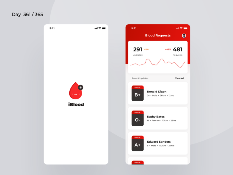 Blood Donation App | Day 361/365 - Project365 donation blood tracking blood blood donation project365 minimal mobile-app ios disruptive disruptive-thursday