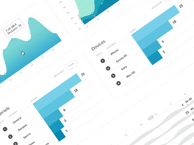 Dashboard II stats minimal usage graphs data visualization analytics web app dashboard