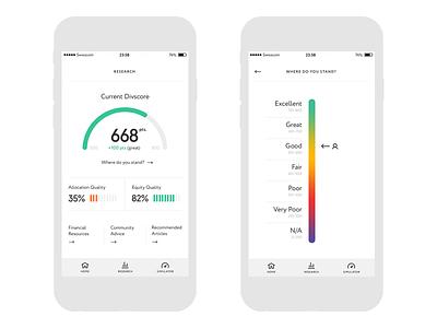 Financial Portfolio Score guage chart graph iphone equity allocation clean minimal mobile app score portfolio financial